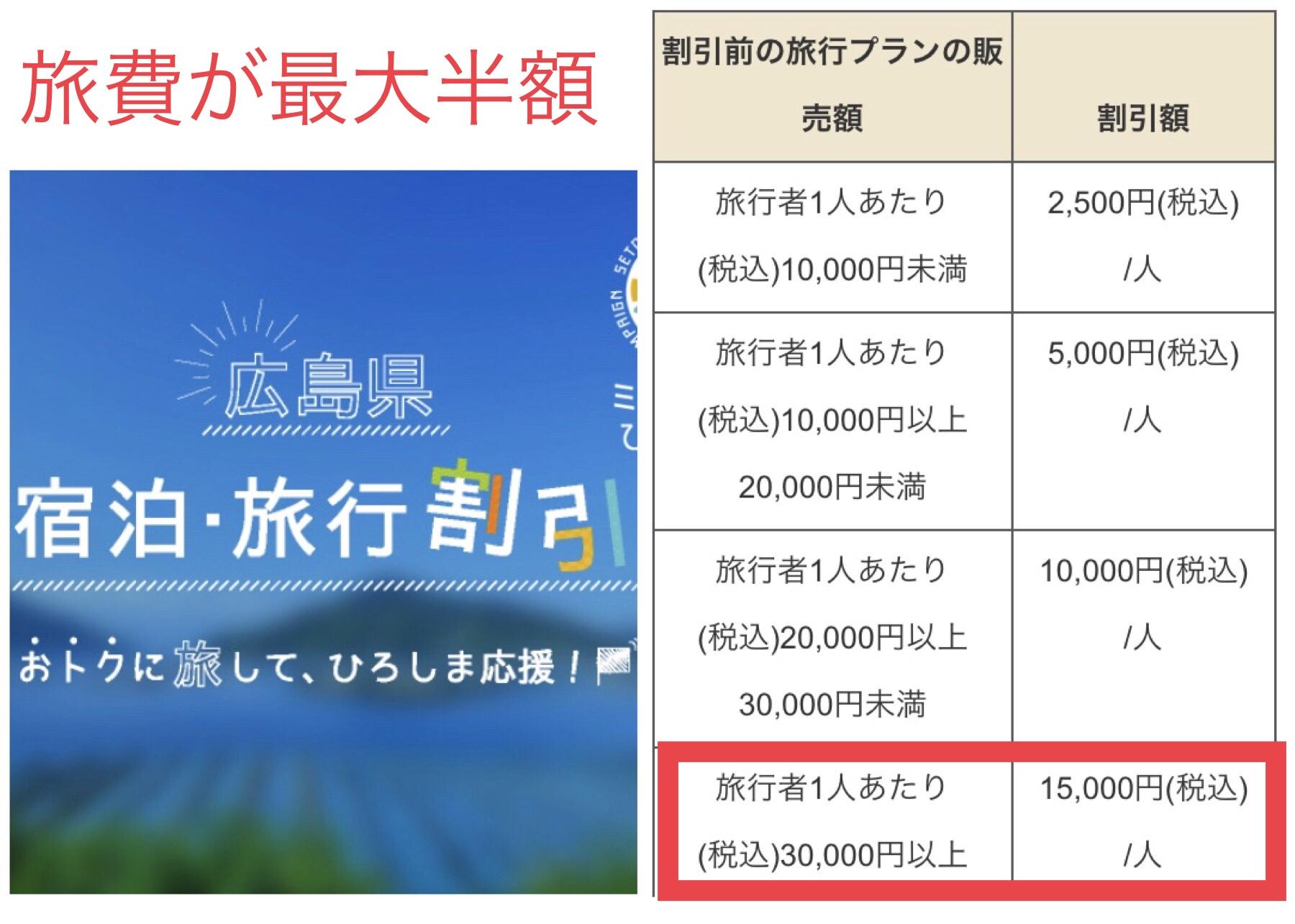 旅行 割引 広島