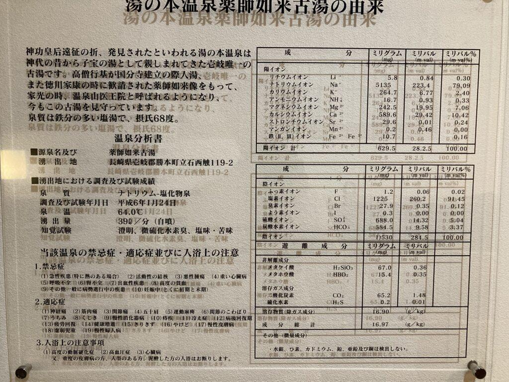 壱岐リトリート海里村上の温泉分析表